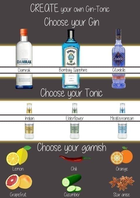 Gin Tonic menu Bar Company